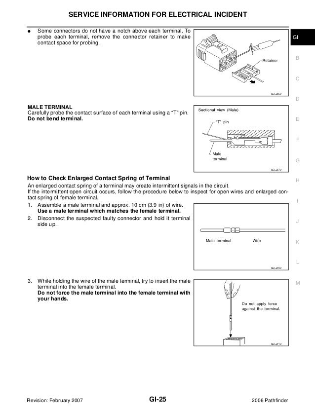 2006 nissan pathfinder service repair manual rh slideshare net 2005 Nissan Pathfinder 06 nissan pathfinder service manual
