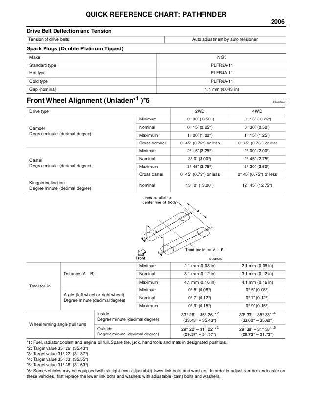 2000 nissan pathfinder service repair manual software