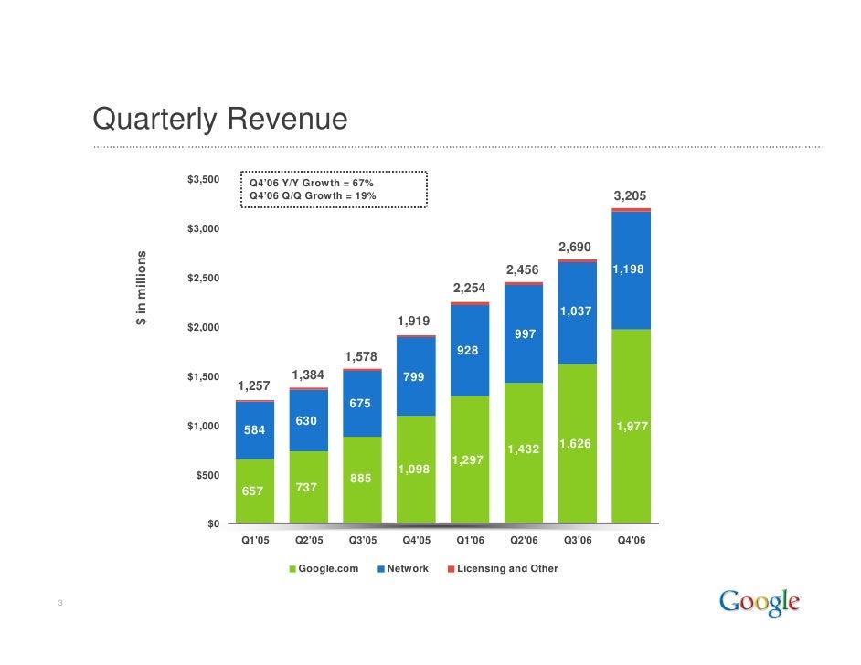 2006 Q4 Google Earnings Slides Slide 3