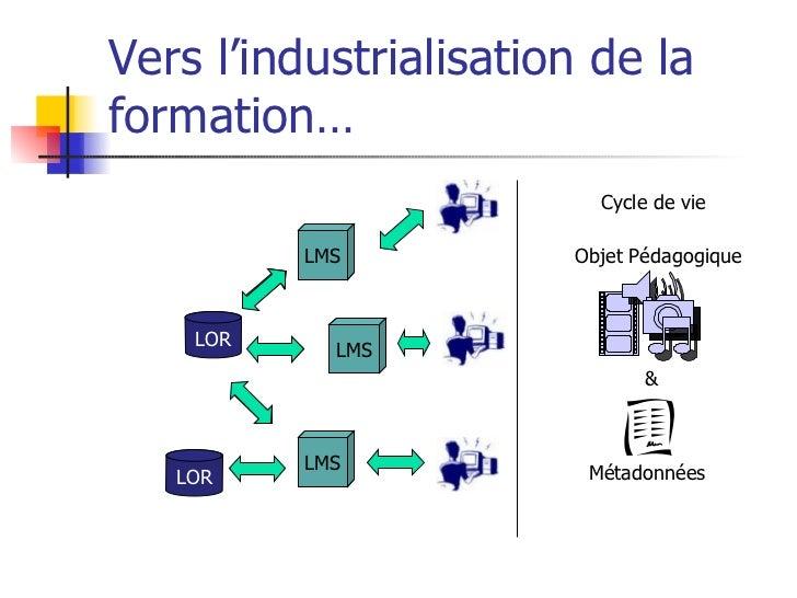 Gestion du cycle de vie au sein du LOM et de ses profils d'application - TICE 2006 Slide 2