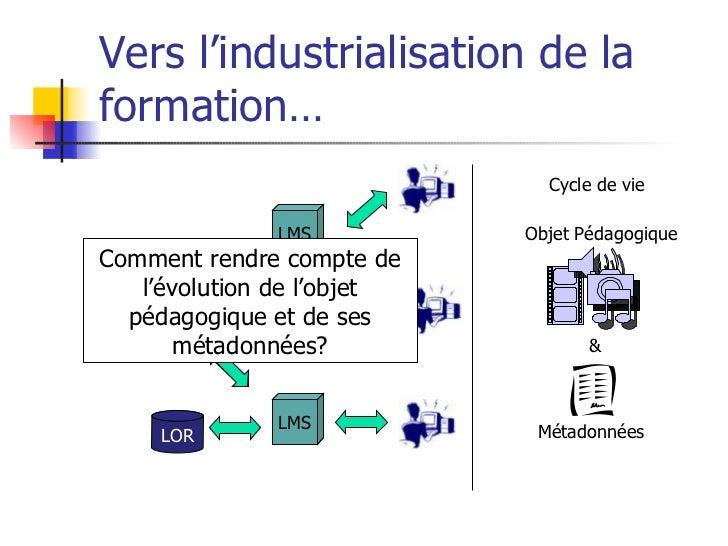 Gestion du cycle de vie au sein du LOM et de ses profils d'application - TICE 2006 Slide 3