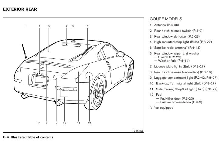 nissan 350z 2007 owner manual today manual guide trends sample u2022 rh brookejasmine co 2003 nissan 350z user manual 2004 350z owners manual