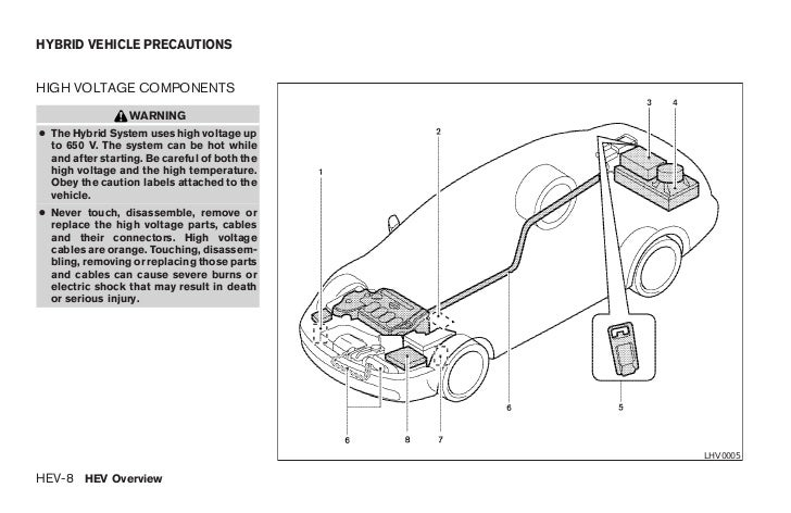 2007 ALTIMA-HYBRID OWNER'S MANUAL