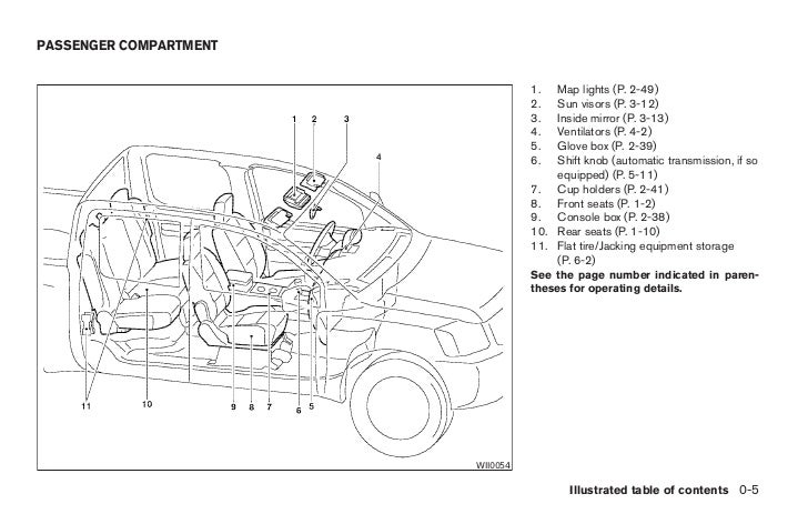 2007 FRONTIER OWNER'S MANUAL