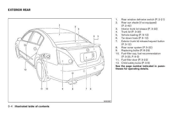 2007 maxima owner s manual rh slideshare net 2000 Nissan Maxima Parts Diagram 2000 Nissan Maxima Parts Diagram