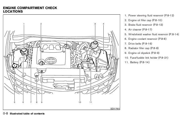 2013 Nissan Murano Wiring Diagram - Schematic Diagrams