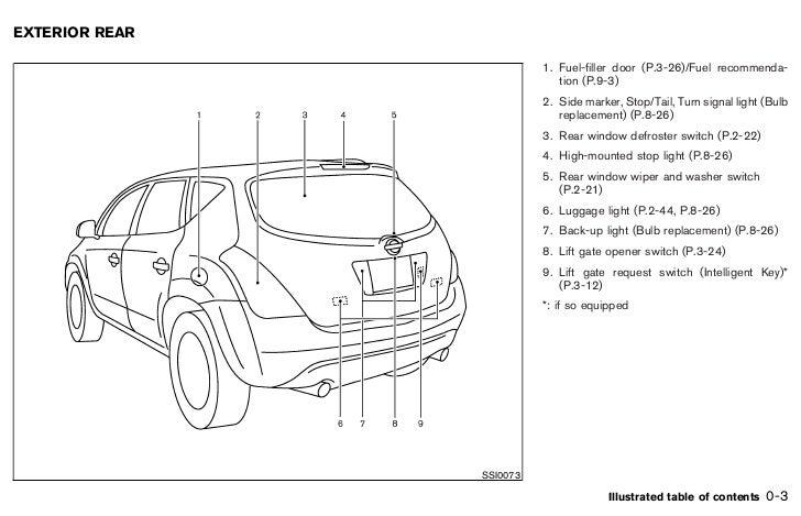 fuse box nissan murano exterior product wiring diagrams u2022 rh genesisventures us  2006 nissan murano fuse box