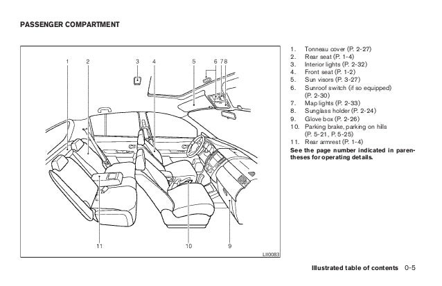 2007 nissanversa 11 638 2012 nissan versa fuse box diagram nissan wiring diagrams for 2015 nissan versa fuse box at virtualis.co