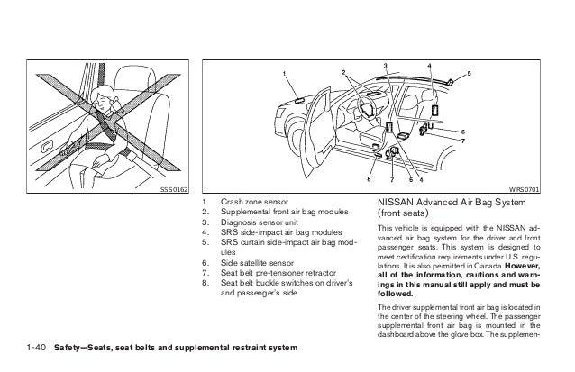 2012 nissan versa air bag wiring diagram nissan auto Air Pressure Switch Diagram