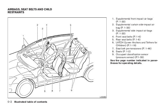 vs55216 gr1117 likewise 2007 nissanversa 8 638 furthermore nissan versa tail light as well  on nissan versa abs sensor wiring diagram schematic diagrams