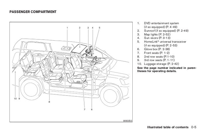 2007 PATHFINDER OWNER'S MANUAL