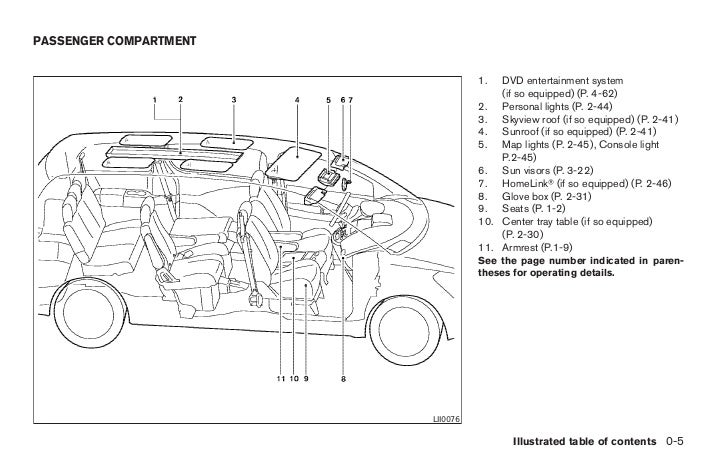 2007 quest owners manual 12 728?cb=1347362020 2007 quest owner's manual 2007 nissan quest fuse box at aneh.co
