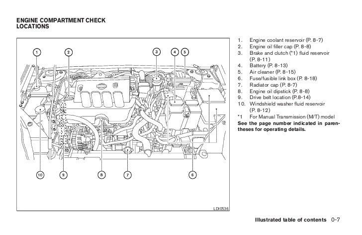 2007 nissan sentra service manual pdf.