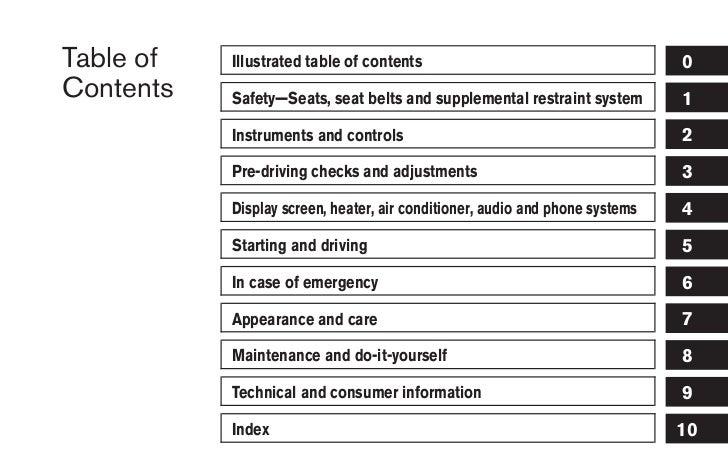 sentra manual maintenance daily instruction manual guides u2022 rh testingwordpress co 2008 nissan maxima maintenance manual 2008 nissan sentra owners manual pdf