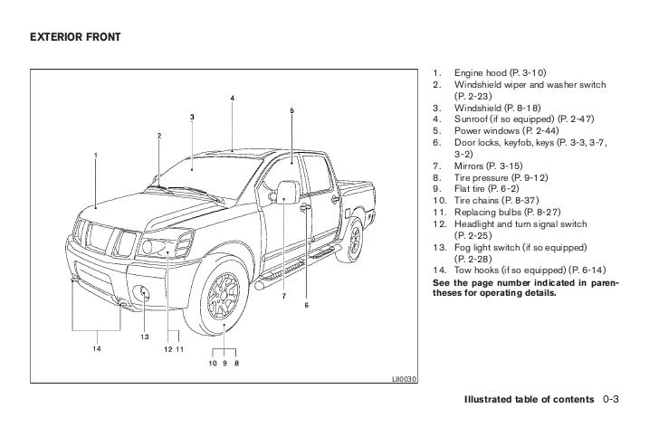 2007 Titan Owner S Manual