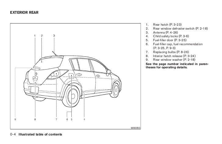 2007 versa owner s manual 07 Versa Headlight 11