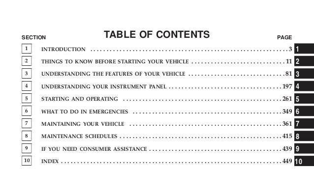 owners manual for 2007 jeep wrangler courtesy of thejeepstore. Black Bedroom Furniture Sets. Home Design Ideas