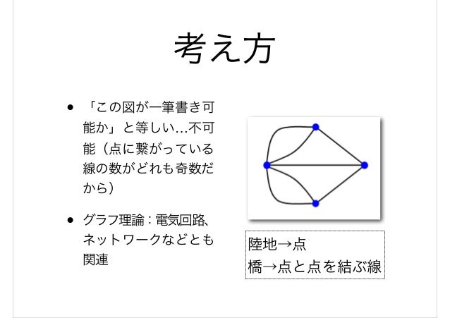 考え方 • 「この図が一筆書き可 能か」と等しい…不可 能(点に繋がっている 線の数がどれも奇数だ から) • グラフ理論:電気回路、 ネットワークなどとも 関連 陸地→点 橋→点と点を結ぶ線