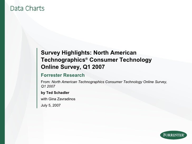 Survey Highlights: North American Technographics® Consumer Technology Online Survey, Q1 2007 Forrester Research From: Nort...