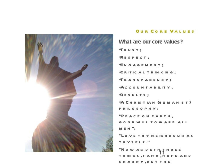 Our Core Values <ul><li>What are our core values? </li></ul><ul><li>Trust; </li></ul><ul><li>Respect; </li></ul><ul><li>En...