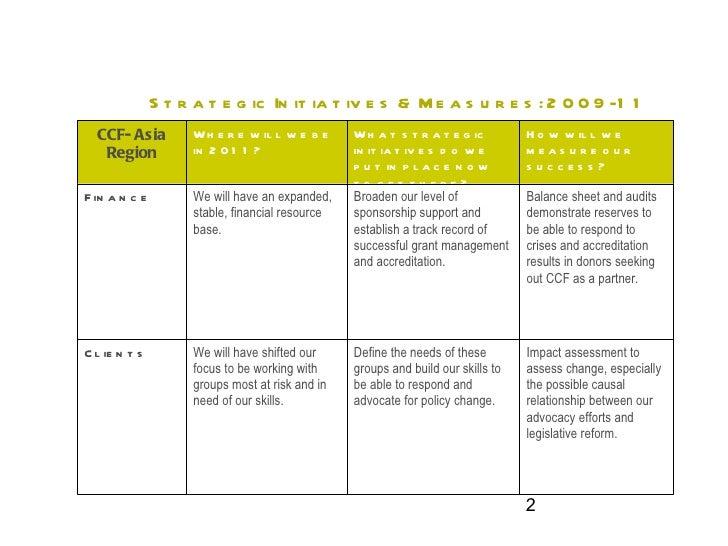 Strategic Initiatives & Measures: 2009-11 CCF- Asia Region Where will we be in 2011? What strategic initiatives do we put ...
