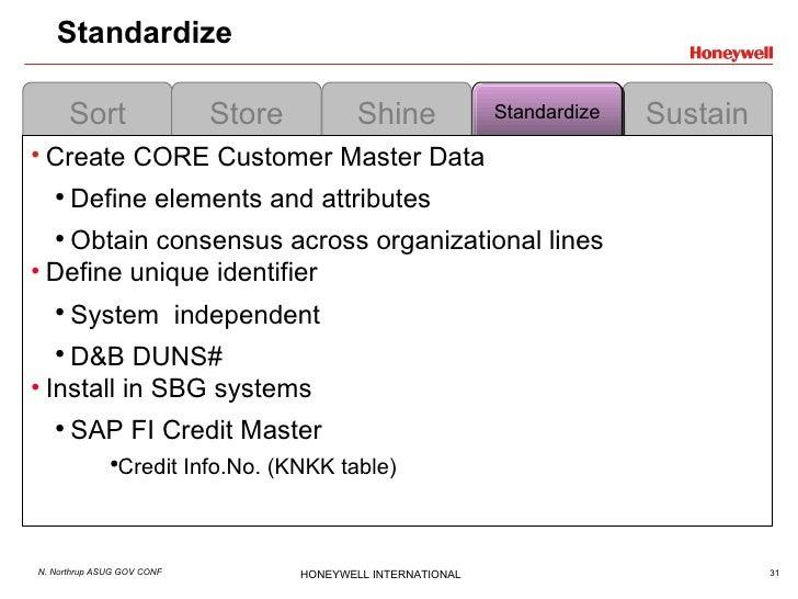 master data governance resume contemporary