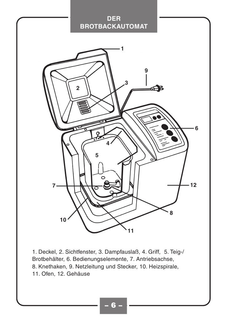 Brotbackautomat WK84300 Bread Maker Booklet