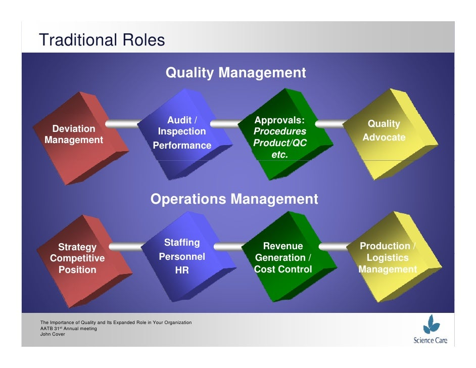 the importance of project quality management Chapter 8: project quality management learning objectives 2 understand the importance of project quality management for information technology products and.