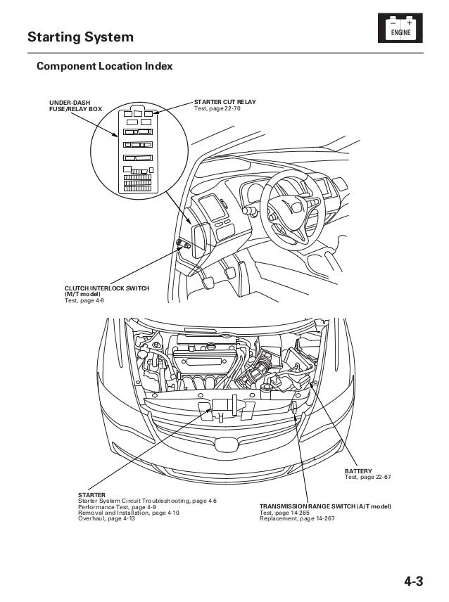 Acura Csx Repair Manual