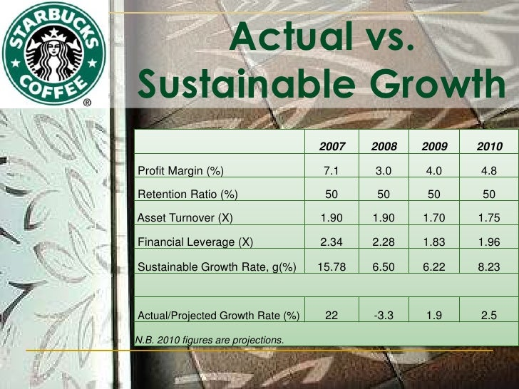 financial analysis of starbucks vs panera Mission and vision statement analysis paper example 1: panera bread panera bread's vision and mission statements are one in the same and seem to lack.