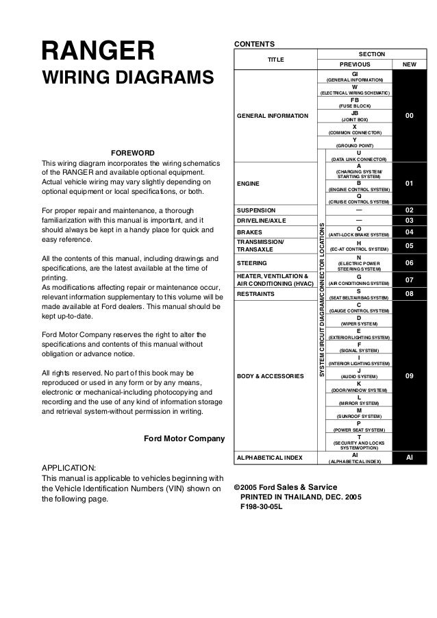 2002 ford courier radio wiring diagram 2002 image ford courier wiring diagram wirdig on 2002 ford courier radio wiring diagram