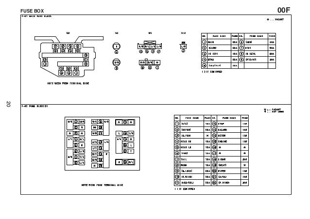 mazda bt 50 fuse box location   29 wiring diagram images