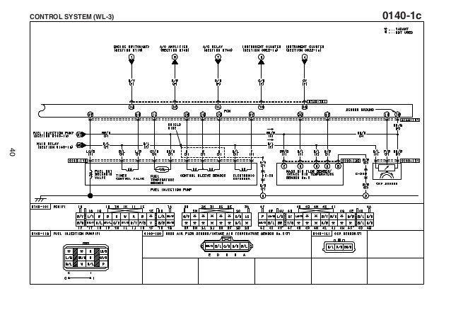 manual electrico ranger courier ford 41 638?cb=1386608425 manual electrico ranger courier (ford) 1978 ford courier wiring diagram at pacquiaovsvargaslive.co