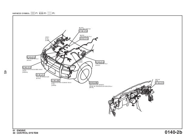 Electrical Wiring Diagram Ford Courier