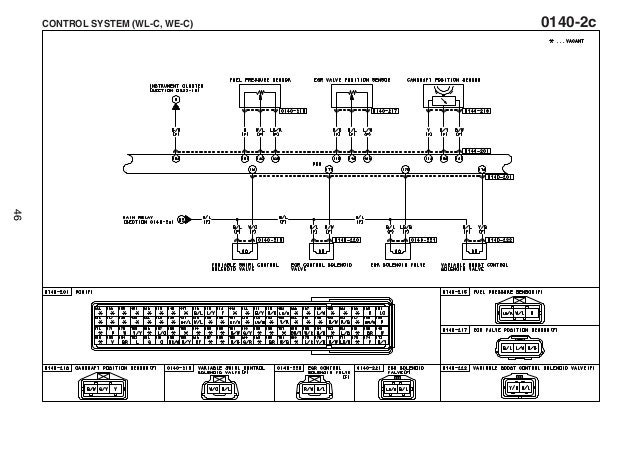 manual electrico ranger courier ford 47 638 ford courier wiring diagram 1978 ford courier wiring diagram electrical wiring diagram ford courier at reclaimingppi.co