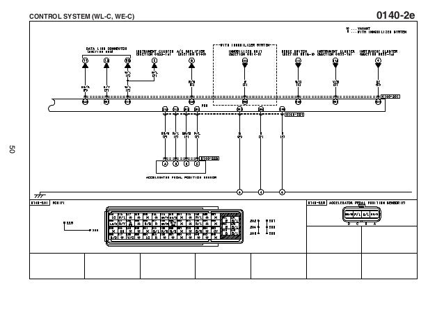 51: Ford Ranger 3 0 Tdci Wiring Diagram At Gundyle.co