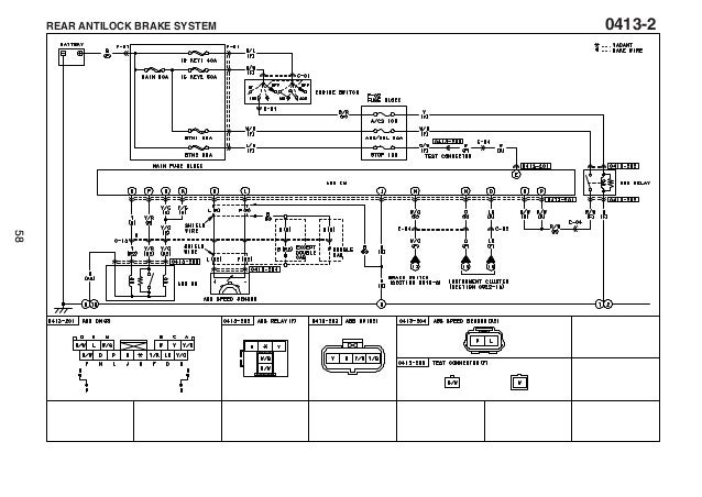 Ford Wiring Diagram from image.slidesharecdn.com