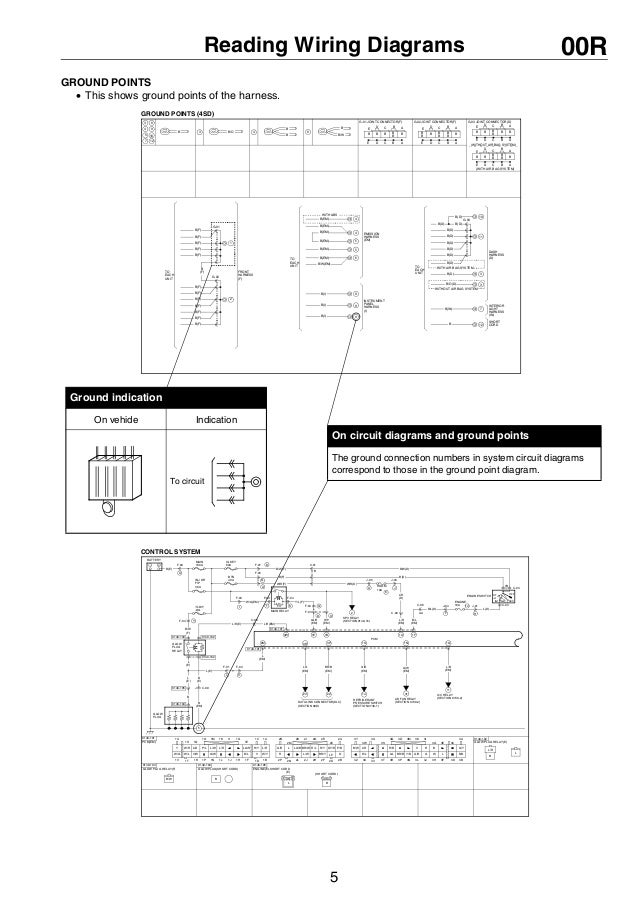 manual electrico ranger courier ford rh slideshare net lincoln ranger 8 wiring schematic Polaris Ranger Wiring Diagram