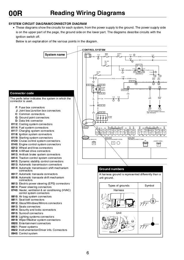 F1a11005l 9 00r Reading Wiring Diagrams: 2005 Ford Courier Wiring Diagram At Aslink.org