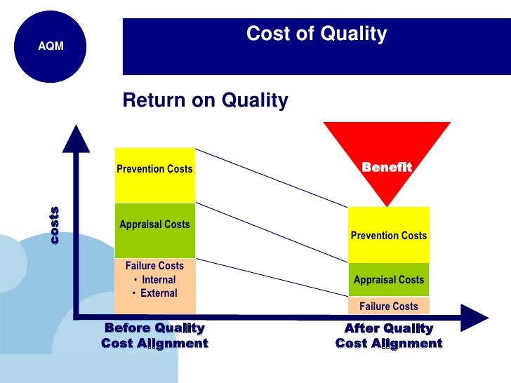 what are the benefits of having finding or determining quality costs If you served in the active military, naval or air service and are separated under  any condition other than dishonorable, you may qualify for va.