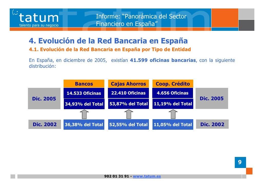 2007 informe tatum panor mica sector financiero for Oficinas de banco financiero