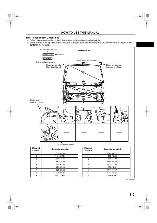 100 How To Read Dimensions 15 Tips For Reading Log