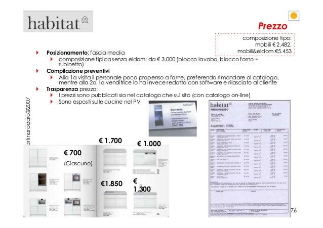 Emejing Preventivo Cucina Online Contemporary - Orna.info - orna.info