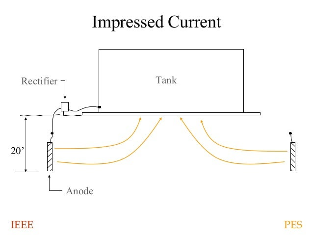 ieee pes impressed current 20' rectifier anode tank