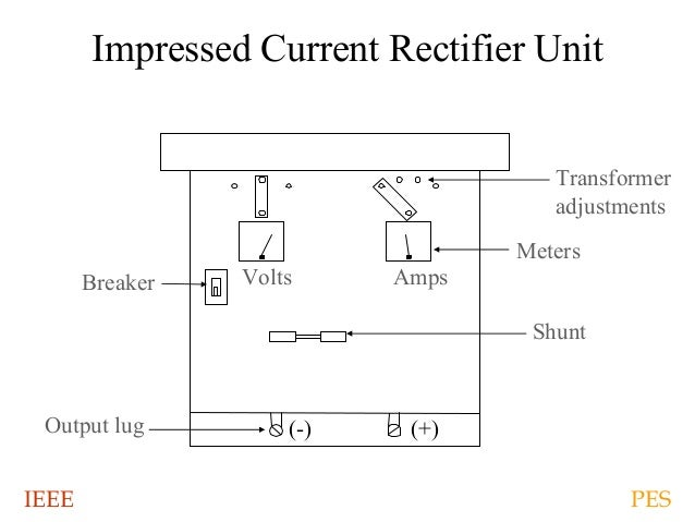 cathodic protection 60 638?cb=1459882459 cathodic protection cathodic protection rectifier wiring diagram at suagrazia.org