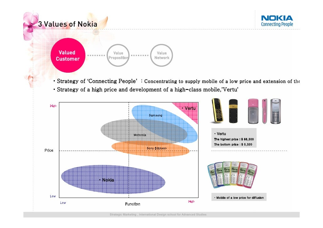 nokia analysis Nokia corporation is a finnish multinational communications corporation and is the world's largest manufacturer of mobile phones it is headquartered in keilaniemi.