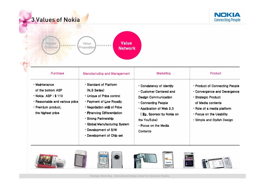 nokia transnational strategy Internationalization strategy of the innovation policy should focus more on the   research director dr jukka p saarinen from nokia.