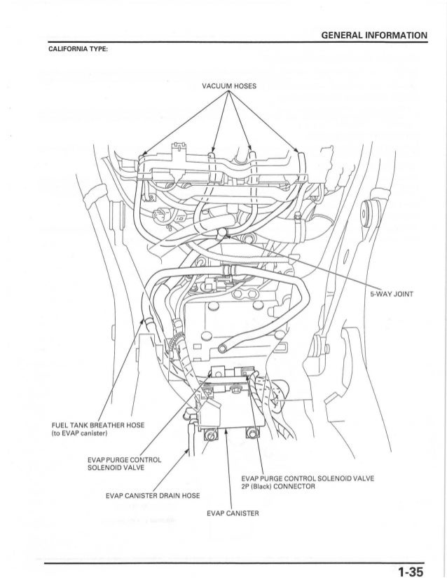 Hoses Diagram Honda Cbr 600 | Wiring Schematic Diagram on vt750 wiring diagram, crf250x wiring diagram, vt1100 wiring diagram, gl1200 wiring diagram, cbr929rr wiring diagram, cb175 wiring diagram, trx300 wiring diagram, cb360 wiring diagram, cbr600rr wiring diagram, xr250l wiring diagram, gl500 wiring diagram, honda wiring diagram, gl1500 wiring diagram, bmw wiring diagram, cb200 wiring diagram, cbr250 wiring diagram, cb750 wiring diagram, kawasaki wiring diagram, cb1100 wiring diagram, cm400 wiring diagram,
