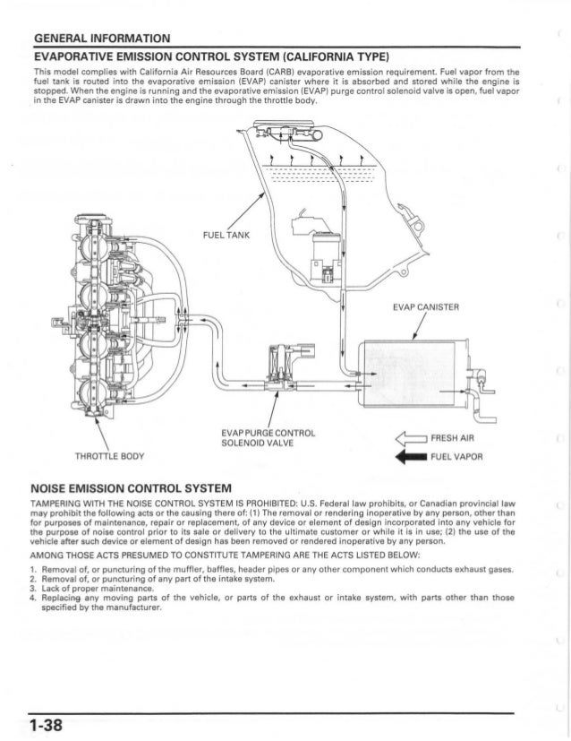 2007 Owner Manual Honda Cbr600rr Rh Slideshare Cbr 600 F3 Engine Diagram Polaris Rzr Torque: 1997 Honda Cbr 600 F3 Wiring Diagram At Jornalmilenio.com
