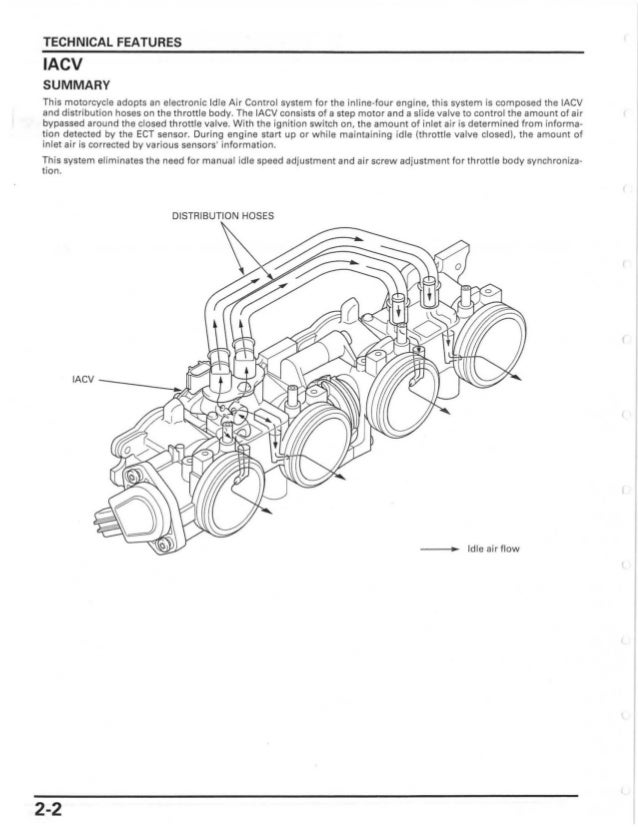 03 Cbr600rr Wiring Diagram Distribution Power. . Wiring Diagram on cbr929rr wiring diagram, crf230l wiring diagram, crf250x wiring diagram, cbr600f4i wiring diagram, rebel wiring diagram, nc700x wiring diagram, z1000 wiring diagram, crf450r wiring diagram, hayabusa wiring diagram, xr250l wiring diagram, crf250r wiring diagram, cbr500r wiring diagram, xr250r wiring diagram, vt1100c2 wiring diagram, cbr250 wiring diagram, vt1100 wiring diagram, cb1100 wiring diagram, sabre wiring diagram, vt750 wiring diagram, honda wiring diagram,